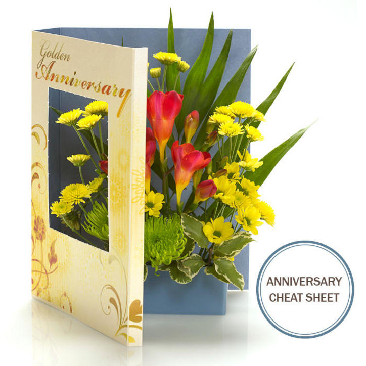 Anniversary symbols meanings flowercard thinking of you